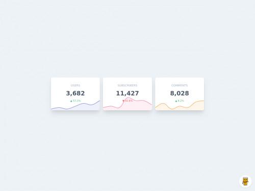 tailwind Dashboard Statistic Widgets