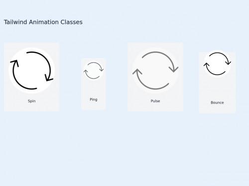 tailwind Tailwind Animations