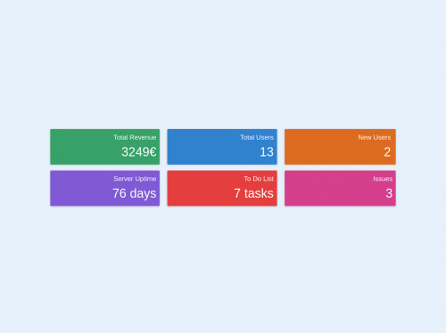 tailwind Dashboard cards with Tailwindcss v1.0.3
